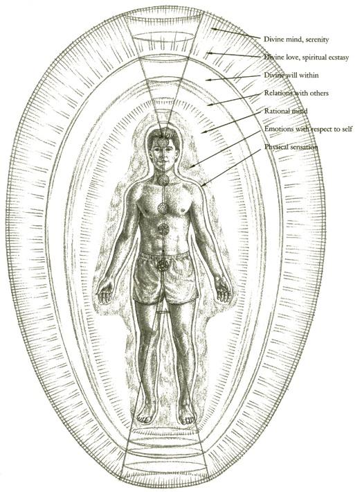 humanenergy1